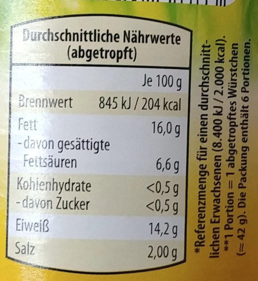 Geflügel würstchen - Informations nutritionnelles - de