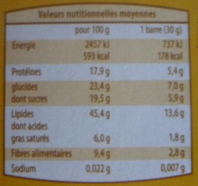 Barre au sésame et à la canneberge - Nutrition facts