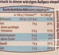 BratheringesFilets - Informations nutritionnelles - de