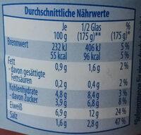 Limfjord Muscheln in Tomatendressing - Nährwertangaben - de