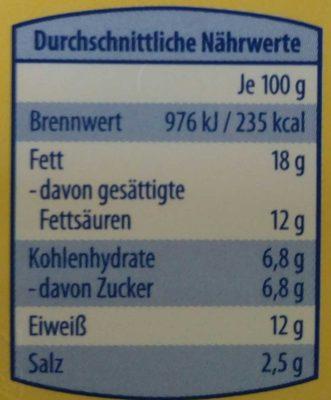 Gouda - Informations nutritionnelles