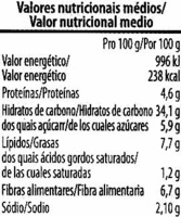 Pasta Wasabi - Informations nutritionnelles