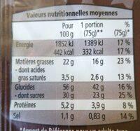 4 Muffins Goût Vanille avec Pépites de chocolat - Informations nutritionnelles - fr