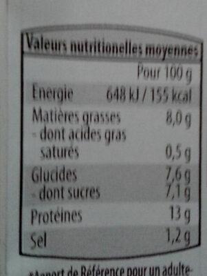 Filet de saumon dans une sauce au miel et à la moutarde - Informations nutritionnelles - fr