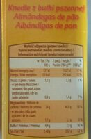 Knödel - Información nutricional