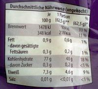 Basmati Reis - Nutrition facts