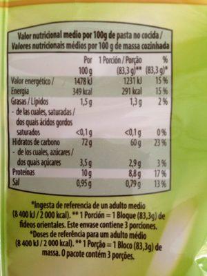 Chinesische Mie-Nudeln - Información nutricional