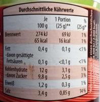 Sambal oelek scharf - Nutrition facts - es
