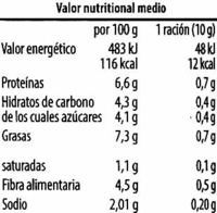 Mittelscharfer Tafel-Senf - Información nutricional