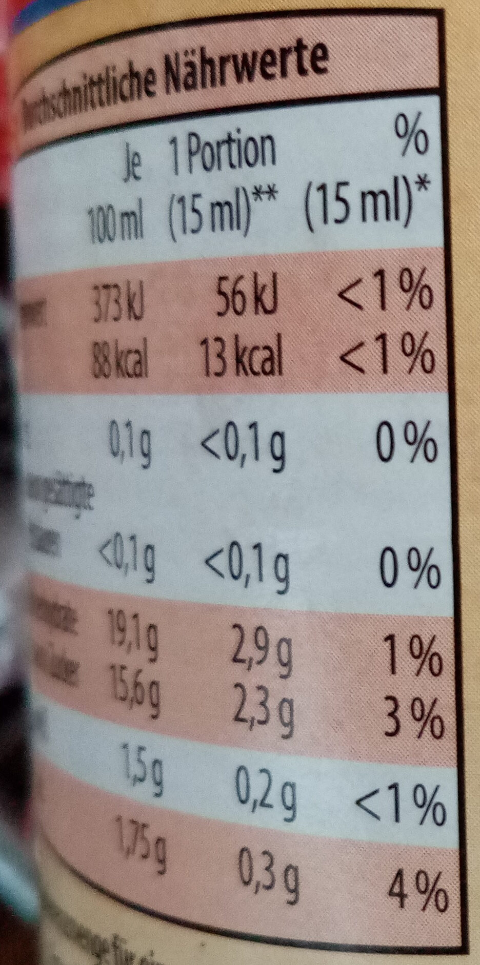 Tomaten Ketchup - Nutrition facts