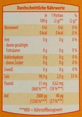 Jod-Salz - Voedigswaarden