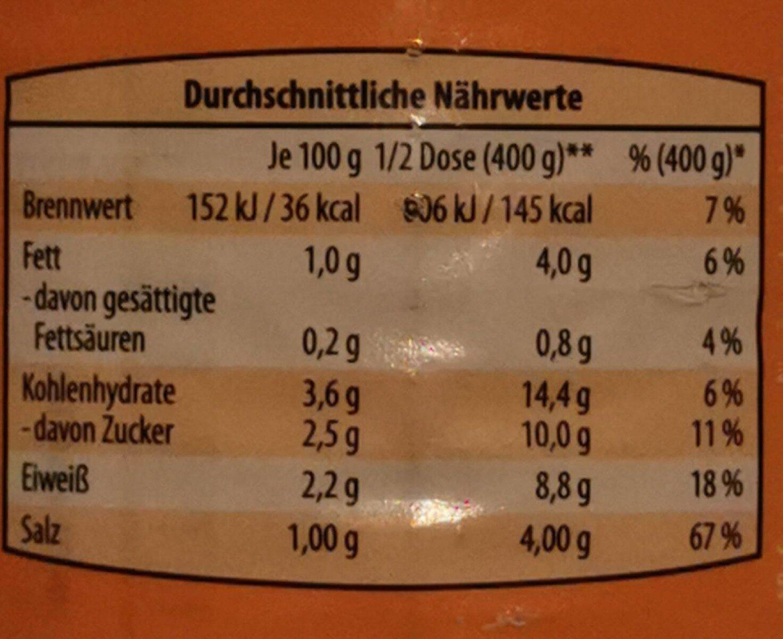 Möhreneintopf Mit Schweinefleisch - Informations nutritionnelles - de