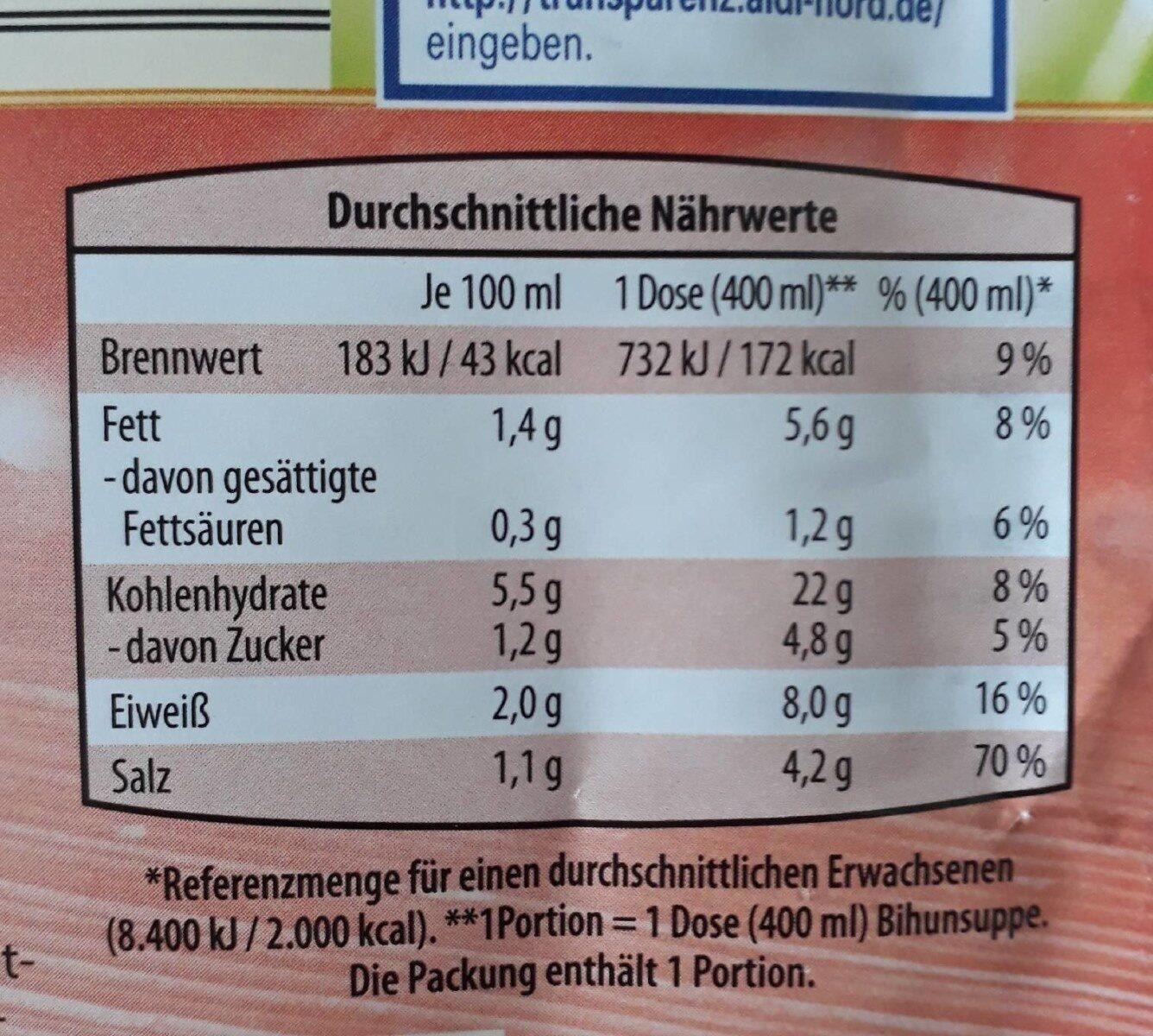 Bihunsuppe - Informations nutritionnelles - de