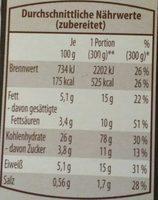 Spaghetti mit Käsesauce - Nutrition facts