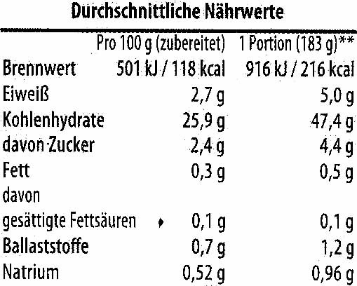 Risotto mit Tomaten - Nutrition facts