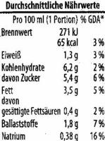 Pasta-Sauce Gegrilltes Gemüse - Nährwertangaben