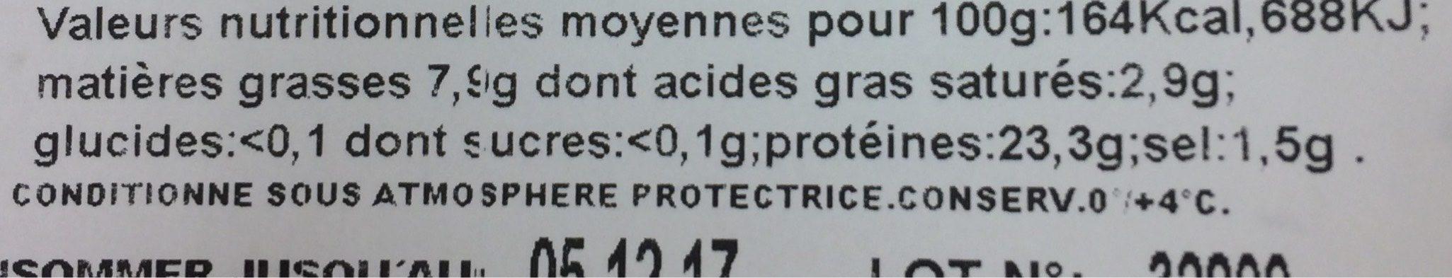 Jambon persillé - Voedingswaarden