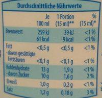 Mini beignet fourré aux pommes - Nutrition facts - de