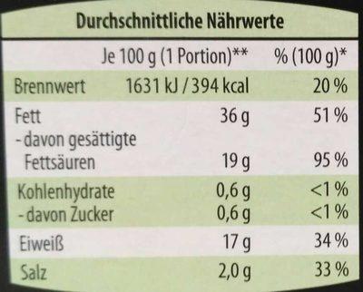 Gartenkräuter marinierter Grillkäse - Nutrition facts