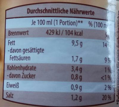 Sahnesauce mit Chapignons - Nutrition facts - de