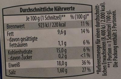 Hähnchen-Schnitzel - Nutrition facts