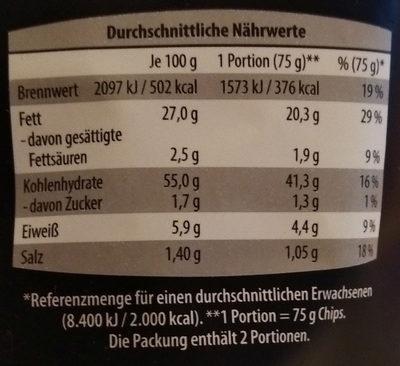 Chips im Kessel geröstet (Salt & Vinegar) - Nutrition facts - de