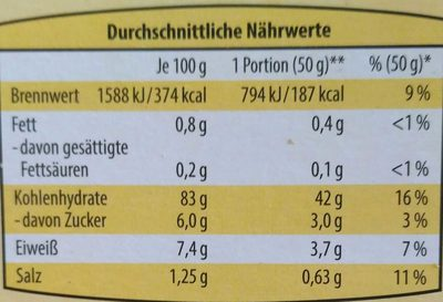 Cornflakes - Nutrition facts