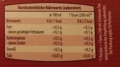 Schwarztee-Mischung - Informations nutritionnelles