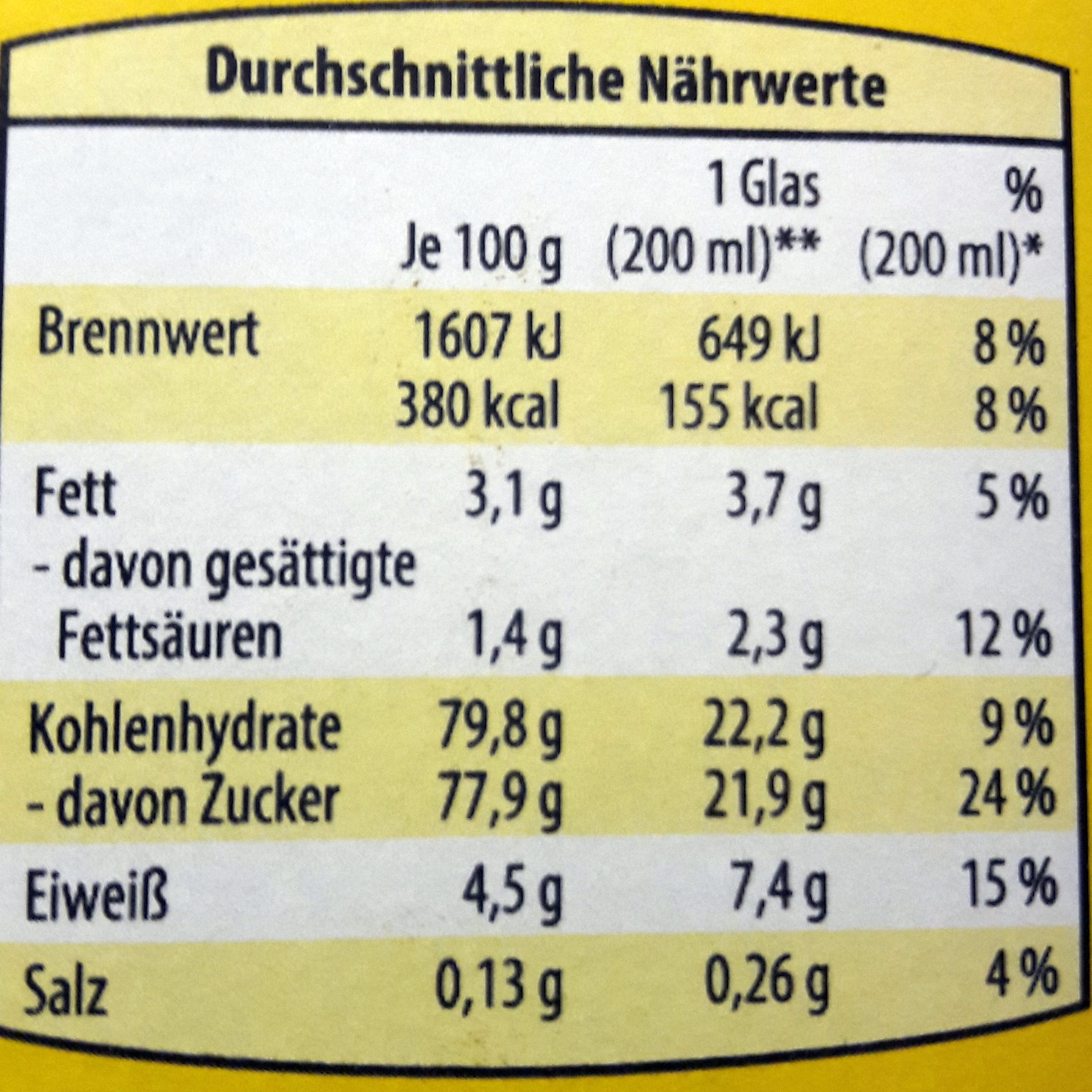 Schovit - Nutrition facts