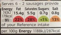 12 pork chipolatas - Nutrition facts - en