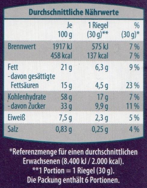 Knusper Schnitte Kakao - Nutrition facts