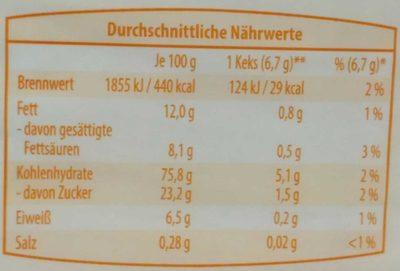 Butterkeks - Nährwertangaben