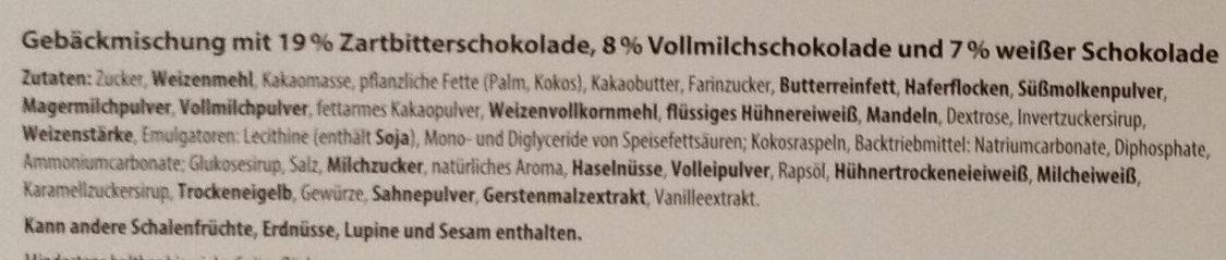 Florenz Gebäckvarianten - Ingredients