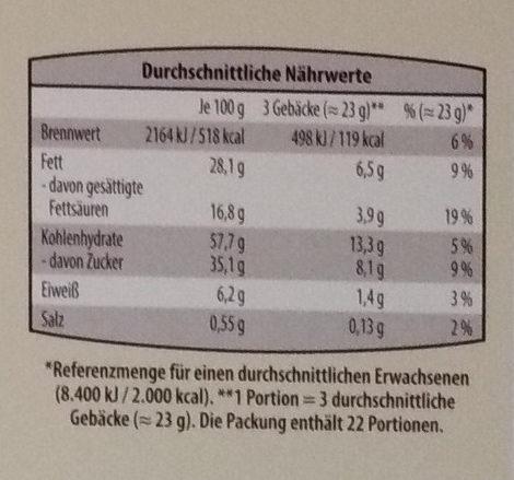 Florenz Gebäckvarianten - Nutrition facts