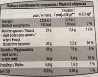 Coco-Fleur - Nutrition facts