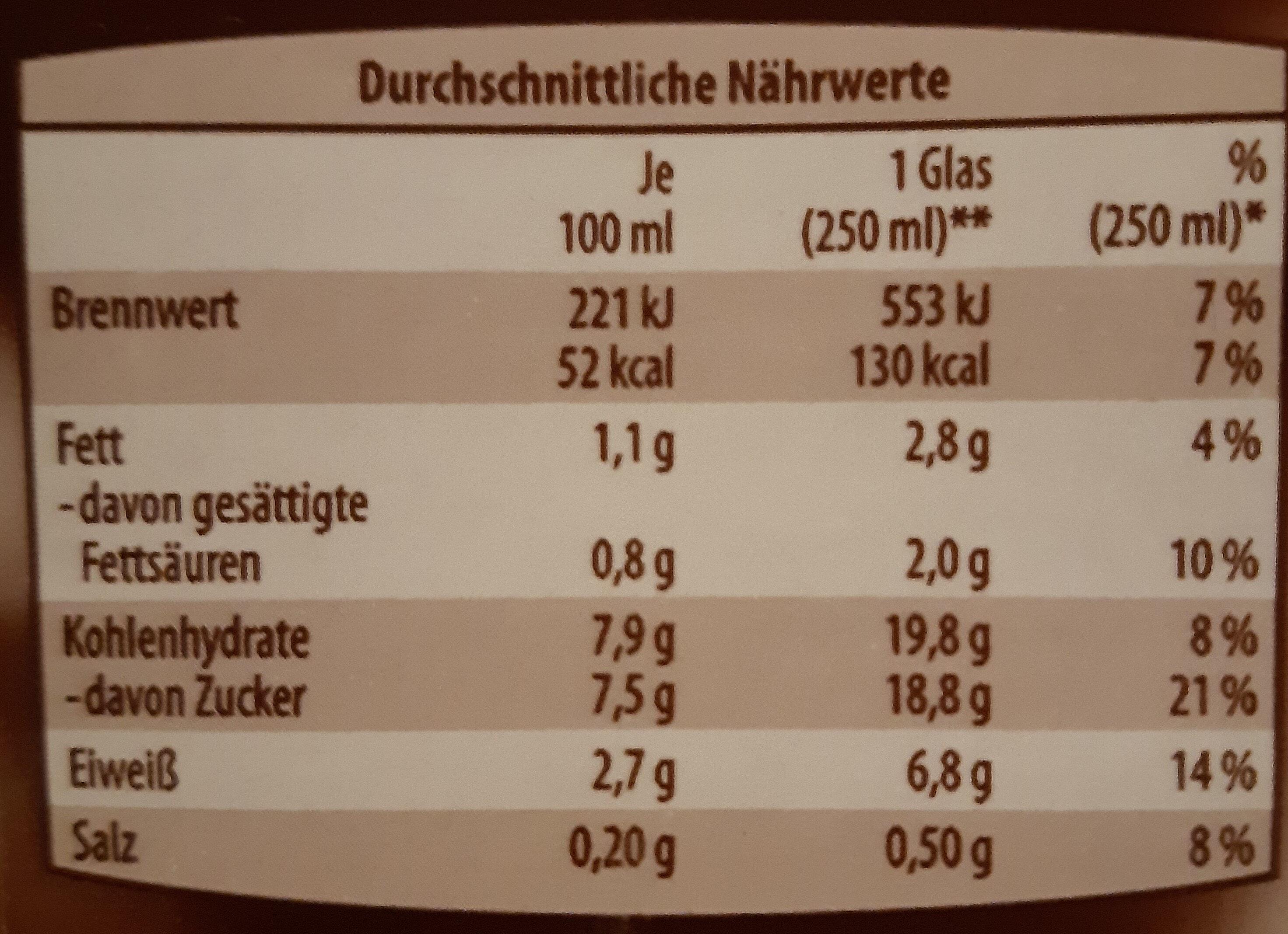 Eis-Kaffee - Nährwertangaben - de
