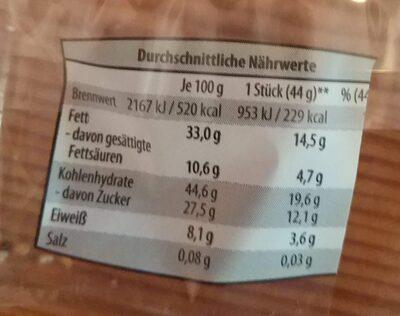 Nuss-Ecken - Informations nutritionnelles - de