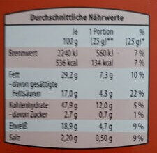 Käsegebäck - Nutrition facts