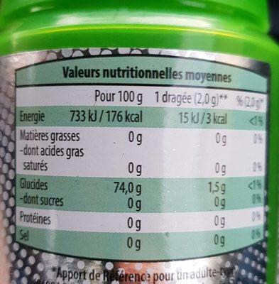Chewing-gum eucalyptus et menthol - Informations nutritionnelles - fr