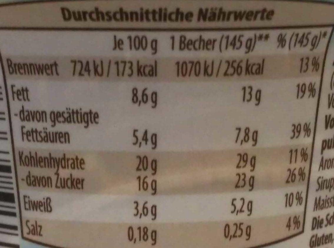 Marshmallows - Voedingswaarden - de