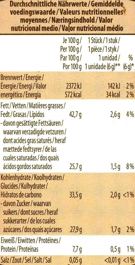 Edel-Bitterschokolade - Informations nutritionnelles - de