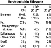 Edel-Zartbitterschokolade Cranberry 52 % Kakao - Informació nutricional