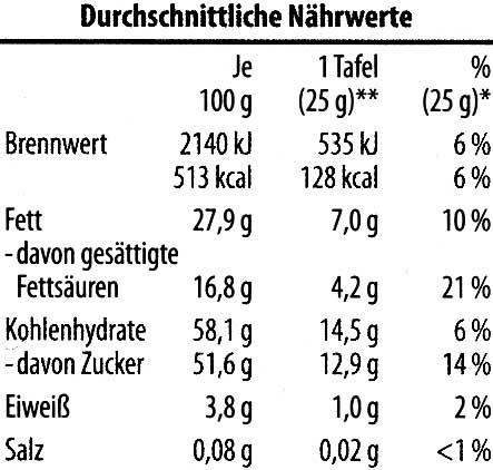 Edel-Zartbitterschokolade Cranberry 52 % Kakao - Nährwertangaben