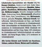 merci Finest Selection Mandel Knusper Vielfalt - Inhaltsstoffe