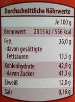 Mandel-Pralinen - Voedingswaarden - de