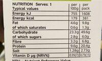 No tuna & sweetcorn - Informations nutritionnelles - en