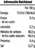 Cintas pica cola - Información nutricional