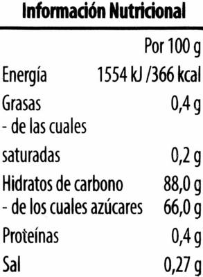 Cintas pica cola - Nutrition facts - es