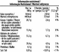 Weinbrand Fässchen - Información nutricional