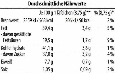Zarbitter Schokolade mit gerösteten und gesalzenen Mandelstückchen - Informations nutritionnelles